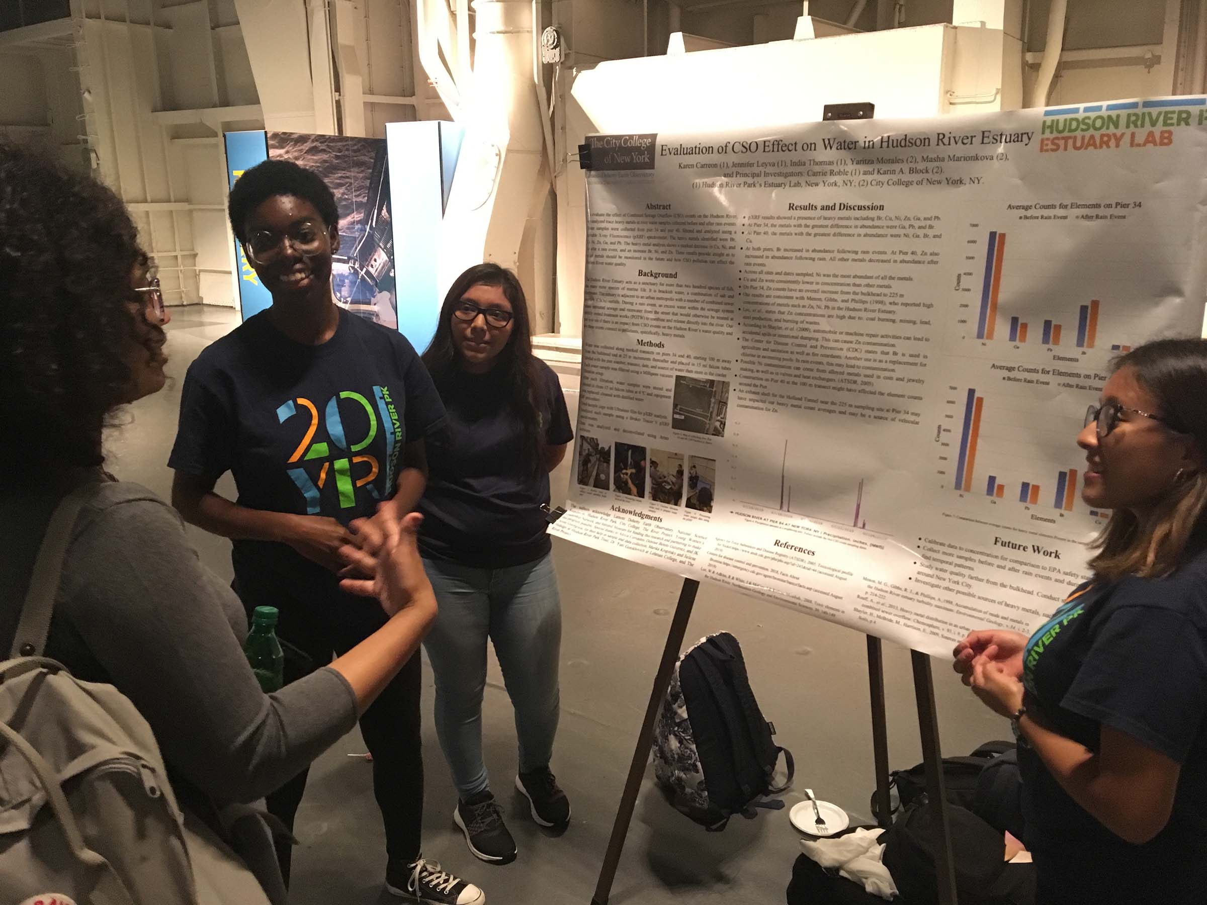 Interns help present findings